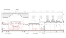 IHB (111) section C-C